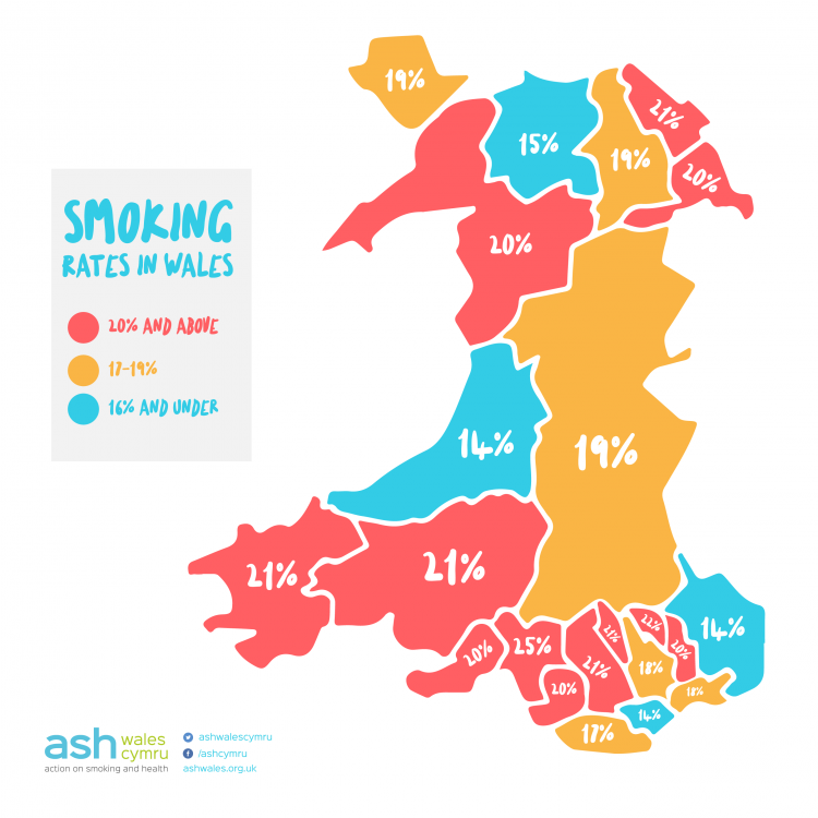 Smoking rates in Wales